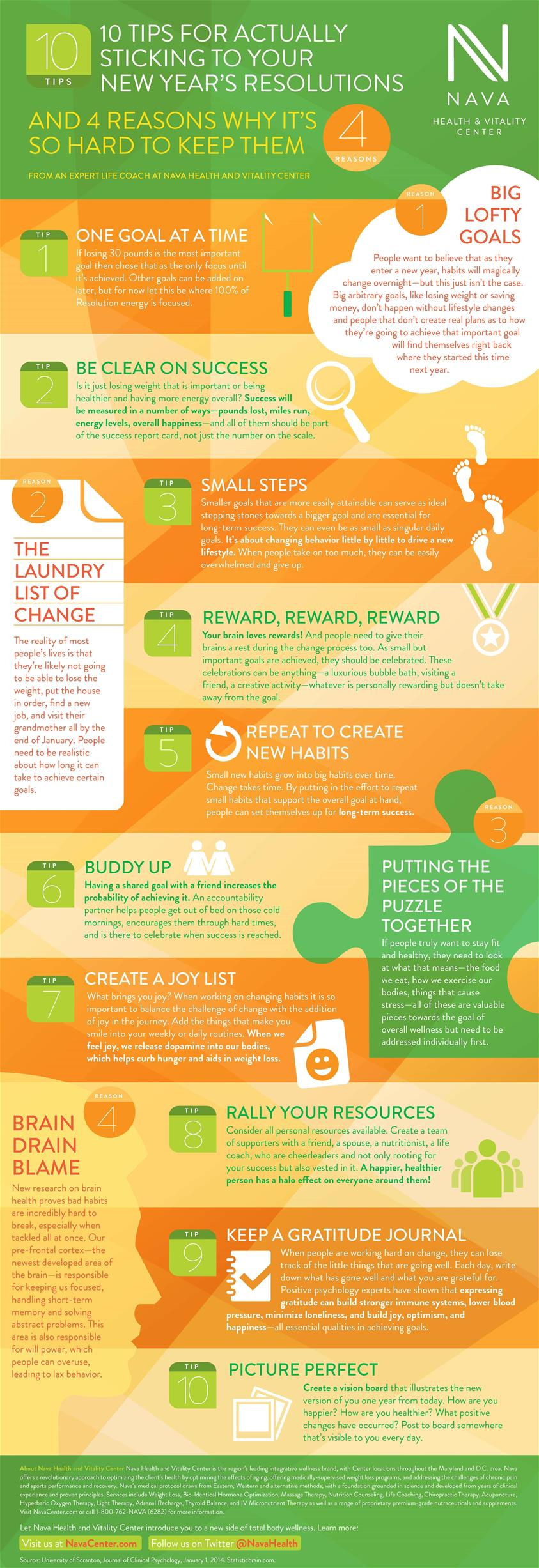 10 tips for reaching your goals